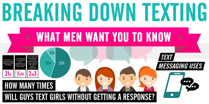 Reasons Why Men Don't Text Back Infographic